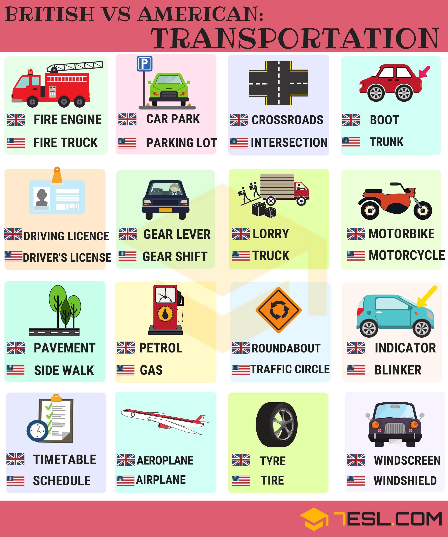 British Vs American English Transport Vocabulary