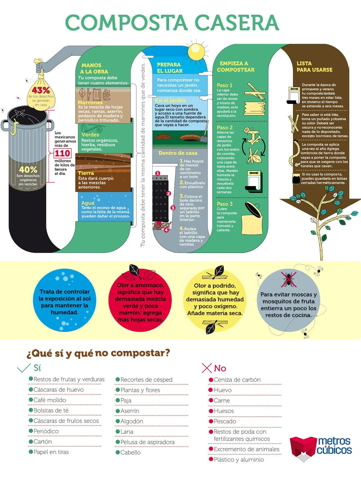 C mo hacer composta en tu casa o depa ideas de jardiner a pinterest composting gardens - Como hacer compost en casa ...