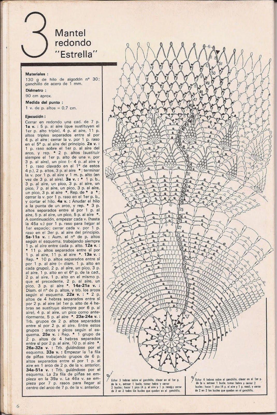 Delicadezas en crochet Gabriela: Gran variedad de patrones en ...