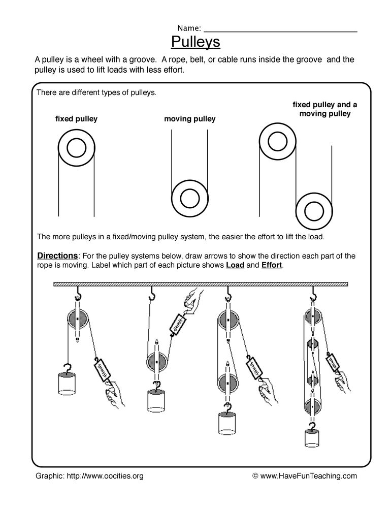 Pulleys Worksheet Matter Worksheets Simple Machines Have Fun Teaching