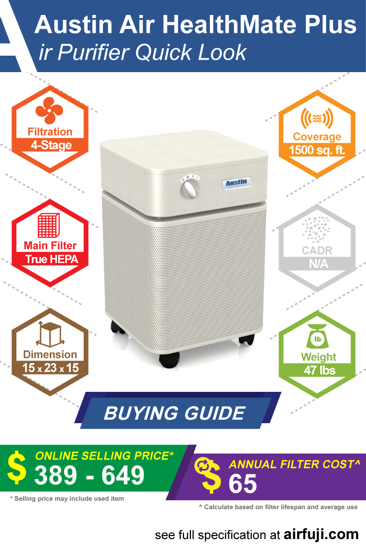 Austin Air HealthMate Plus Review Air purifier, Clean