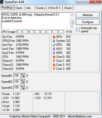 best cpu temperature monitor | Mytechgoal | Accounting
