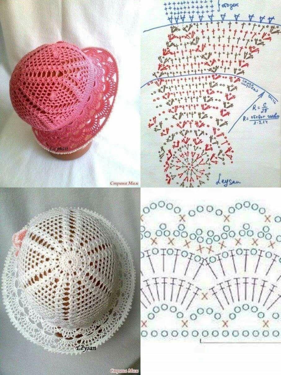 Pin de fethiye gümrükçü en şapka | Pinterest | Gorros, Sombreros de ...
