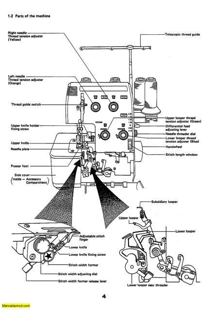 Baby Lock 5380ED Sewing Machine Serger Instruction Manual