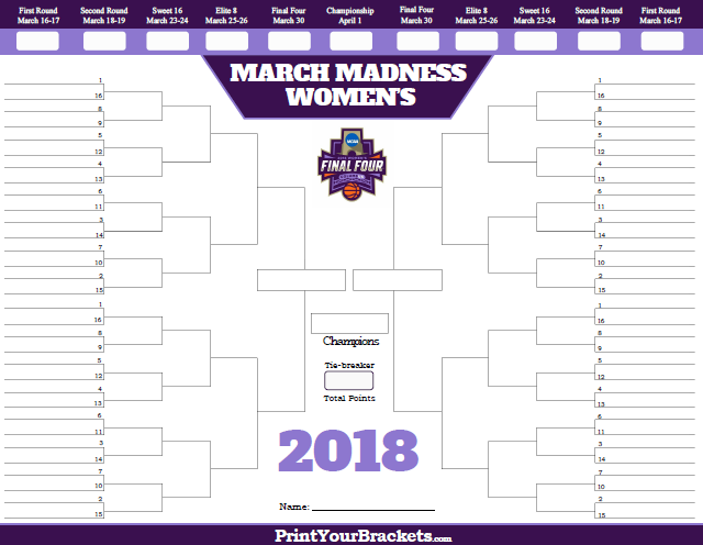 image about Ncaa Women's Printable Bracket identify 2018 Printable Womens NCAA March Insanity Bracket March