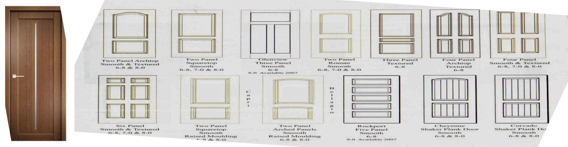 Hollow Core Interior Doors   French Patio Doors   Inside Doo…