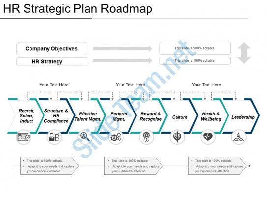 Hr Strategic Plan Roadmap Ppt Sample Download Slide01 Diagram