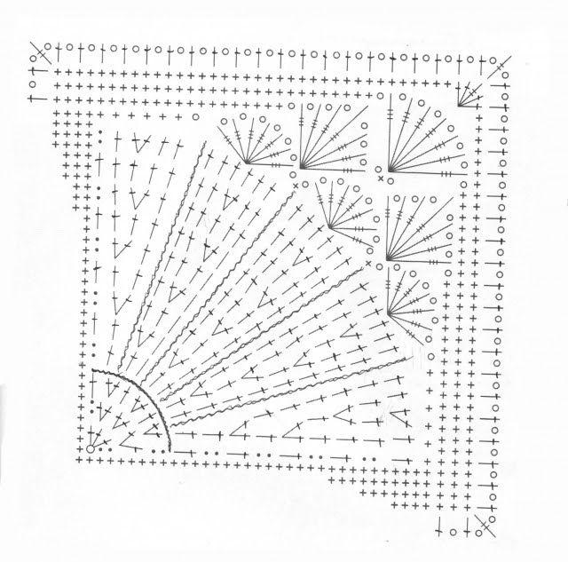 Patrones Crochet: Manta con Punto en Espiral Patron | crochet granny ...