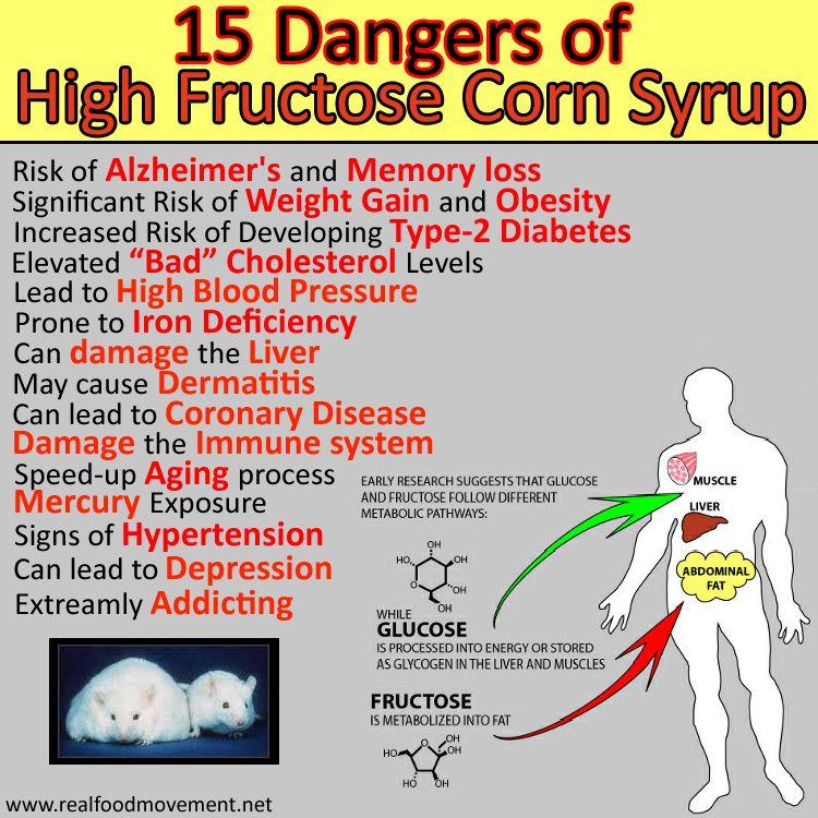 high fructose corn syrup hazards ile ilgili görsel sonucu