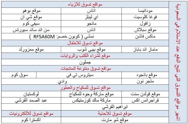 اشهر مواقع التسوق التي تتيح الدفع عند الاستلام في السعودية تسوق مواقع تسوق الدفع عند الاستلام Shopping Sites App Shopping