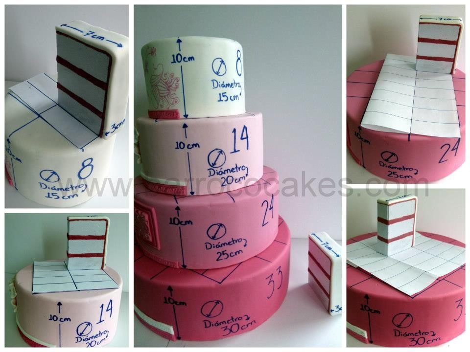 Diferentes imágenes de tutoriales para calcular las porciones de las tartas.       COMO CALCULAR LAS PORCIONES DE UNA TARTA     Las med...