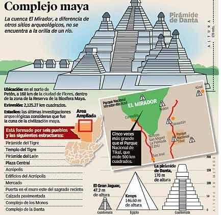 La Danta.     Una de las estructuras mayas que se encuentran en la ciudad El Mirador.