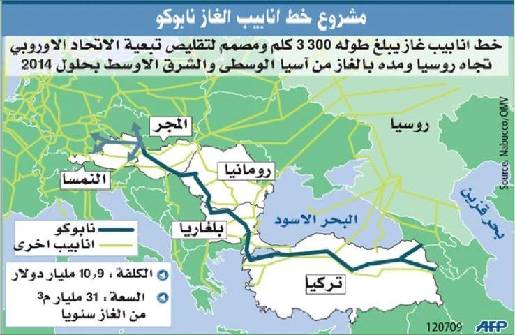 وكالة أوقات الشام الإخبارية News Map