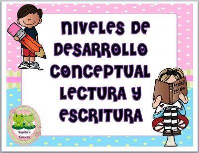 ETAPAS Niveles de desarrollo conceptual lectura y escritura MUY CLARO .
