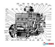 Image result for school bus engine diagram | cdl | Chevy