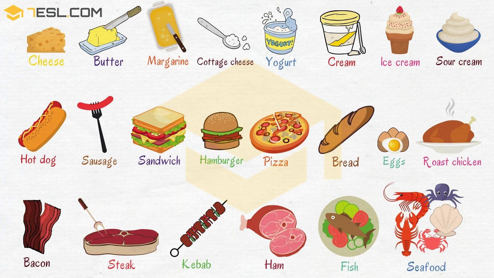 Food Names Useful Food Vocabulary In English Learn