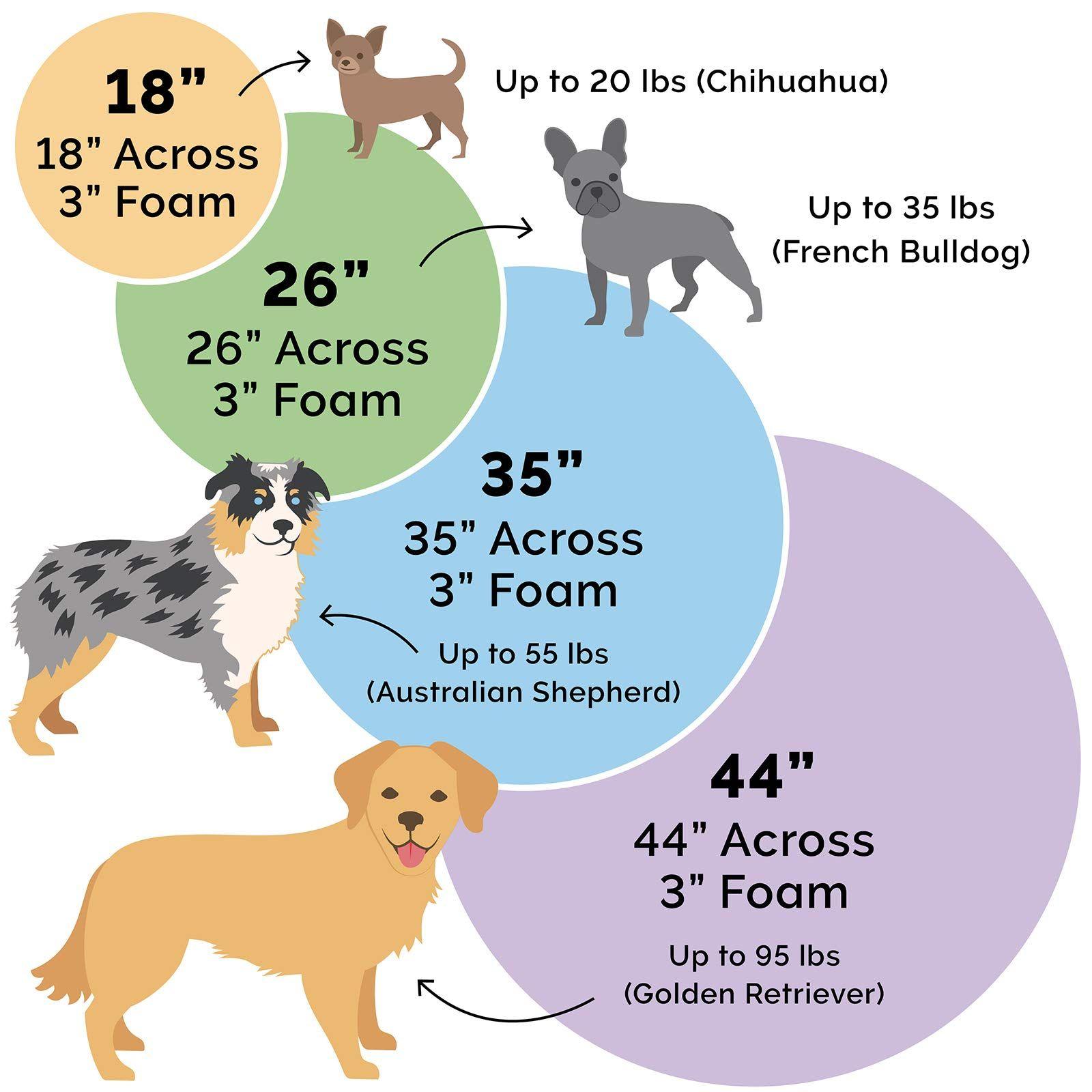 FurHaven Pet Dog Bed Orthopedic Round Faux Sheepskin