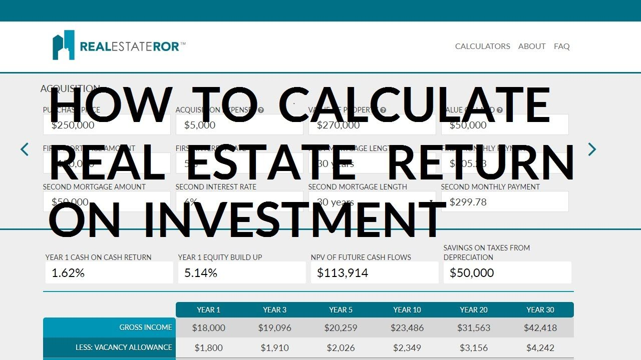 Calculate Return On Investment For A Rental Propertyhttps