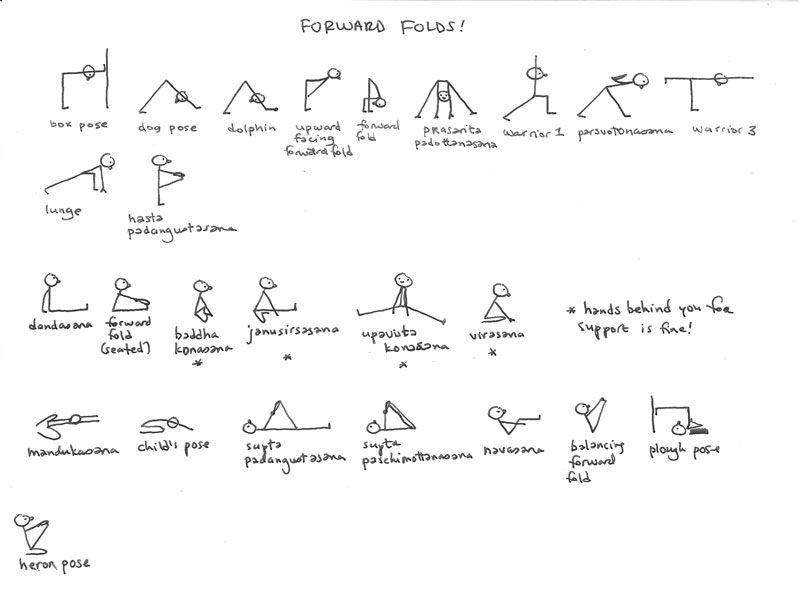 Image result for yoga diagram drawings