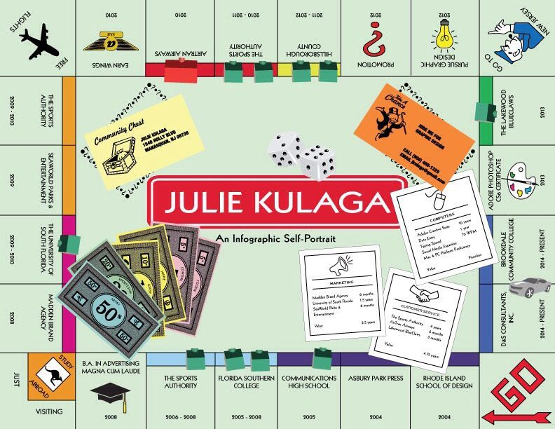 Infographic resume - monopoly game board Occupational Therapy - infographic resumes