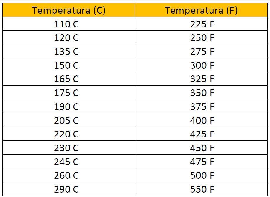 TABLA DE CONVERSIONES METRICAS PDF