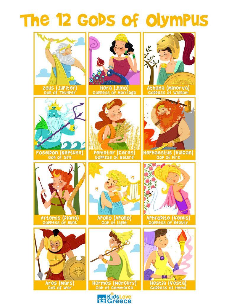 The 12 Gods of Olympus by Christine-E.deviantart.com on @DeviantArt | Greek and Roman Mythology ...
