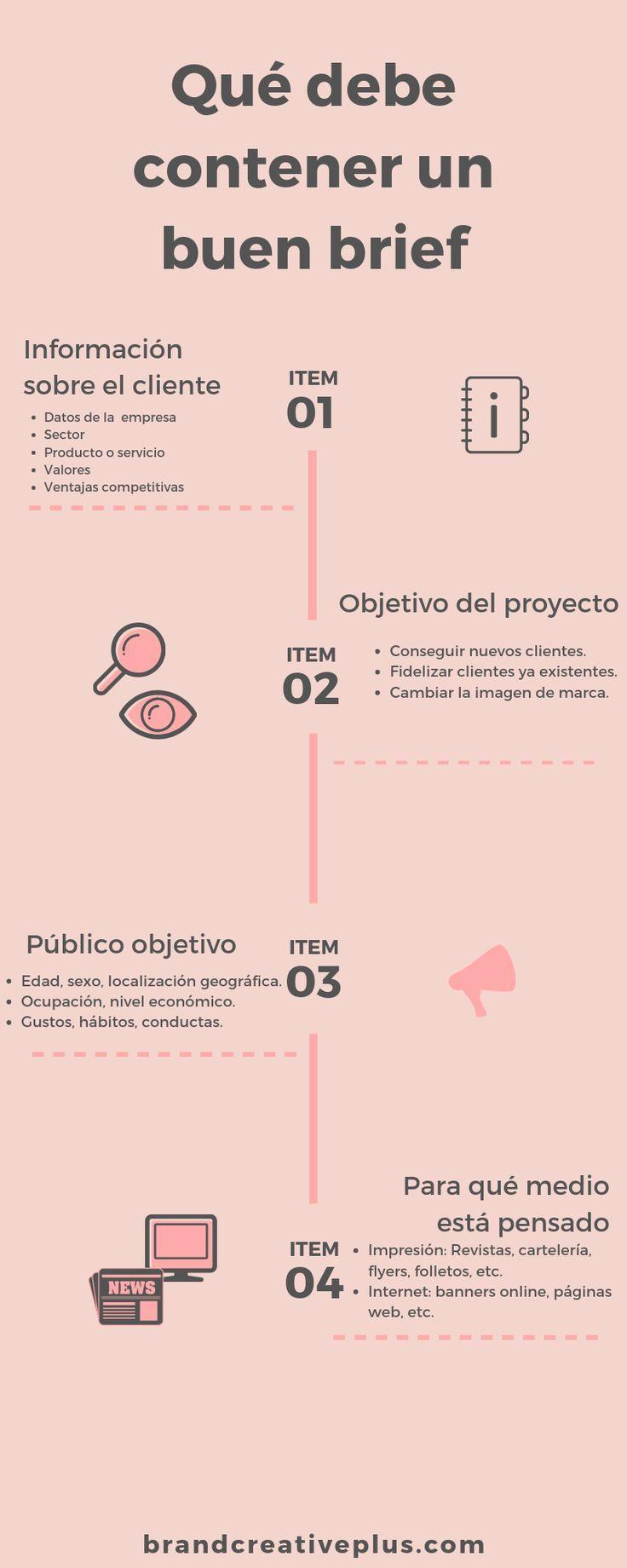 Brandcreativeplus Com Consejos De Diseño Gráfico Disenos De Unas Información De Diseño Gráfico