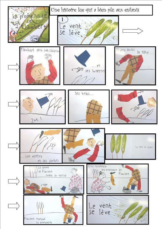 La Promenade De Flaubert Pdf : promenade, flaubert, Idées, PROMENADE, FLAUBERT, Promenade, Flaubert,, Schéma, Corporel,, Antonin, Louchard