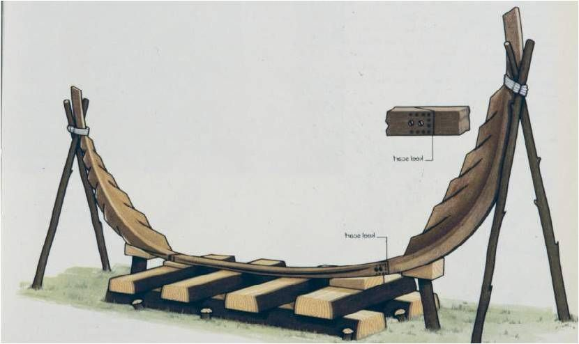 Introduction To Nautical Archaeology Notes Viking Ship