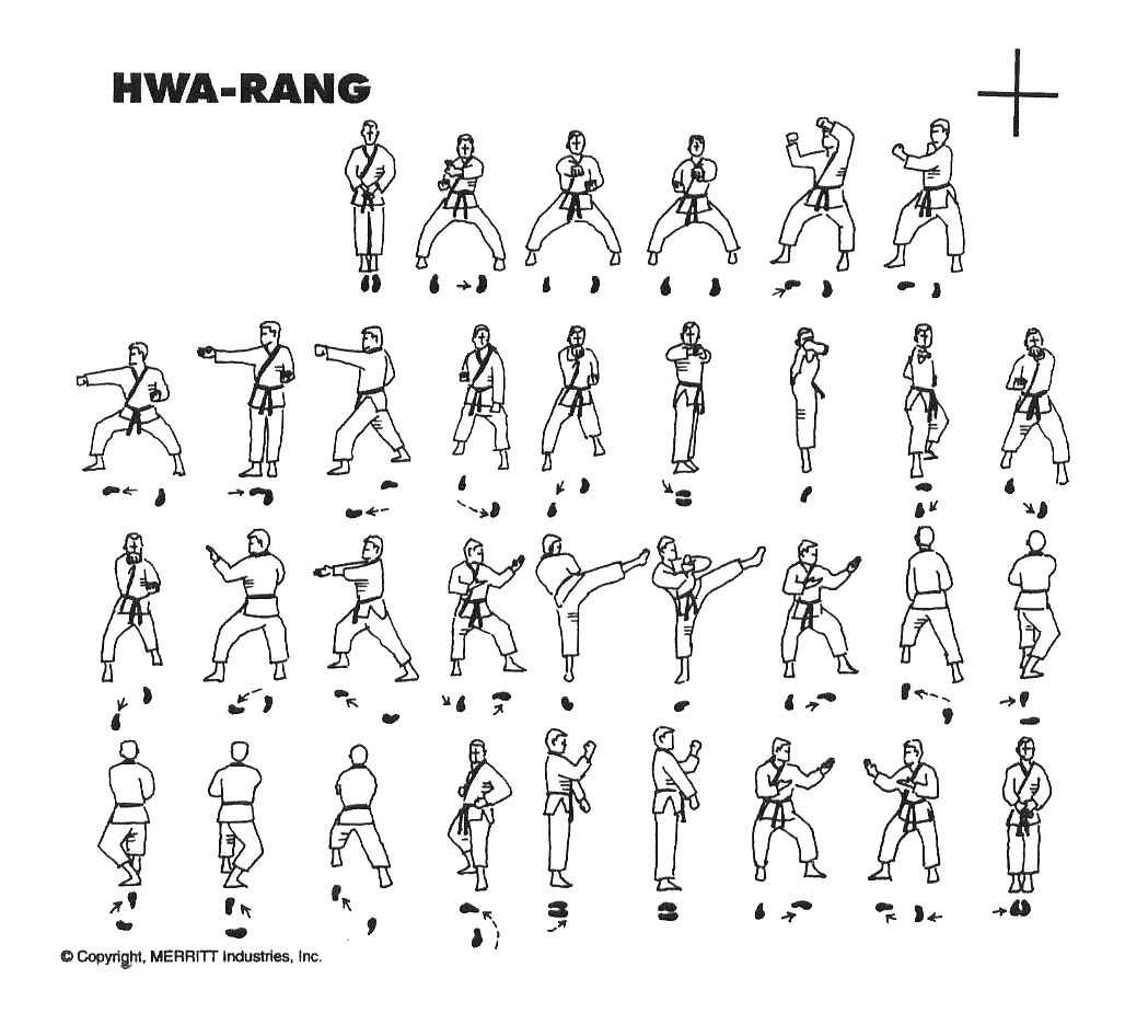 Hwa Rang Learning This One Now Martial Arts Pinterest Tie Karate Belt Diagram Academy Of Sports Art