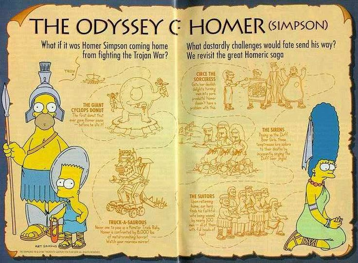 Homers Odyssey Simpsons Episode Google Search The Odyssey