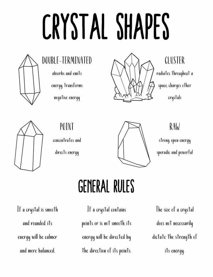 Crystal Shapes Grimoire Page, Printable Witch Cheat Sheet, Book of Shadows Reference Guide
