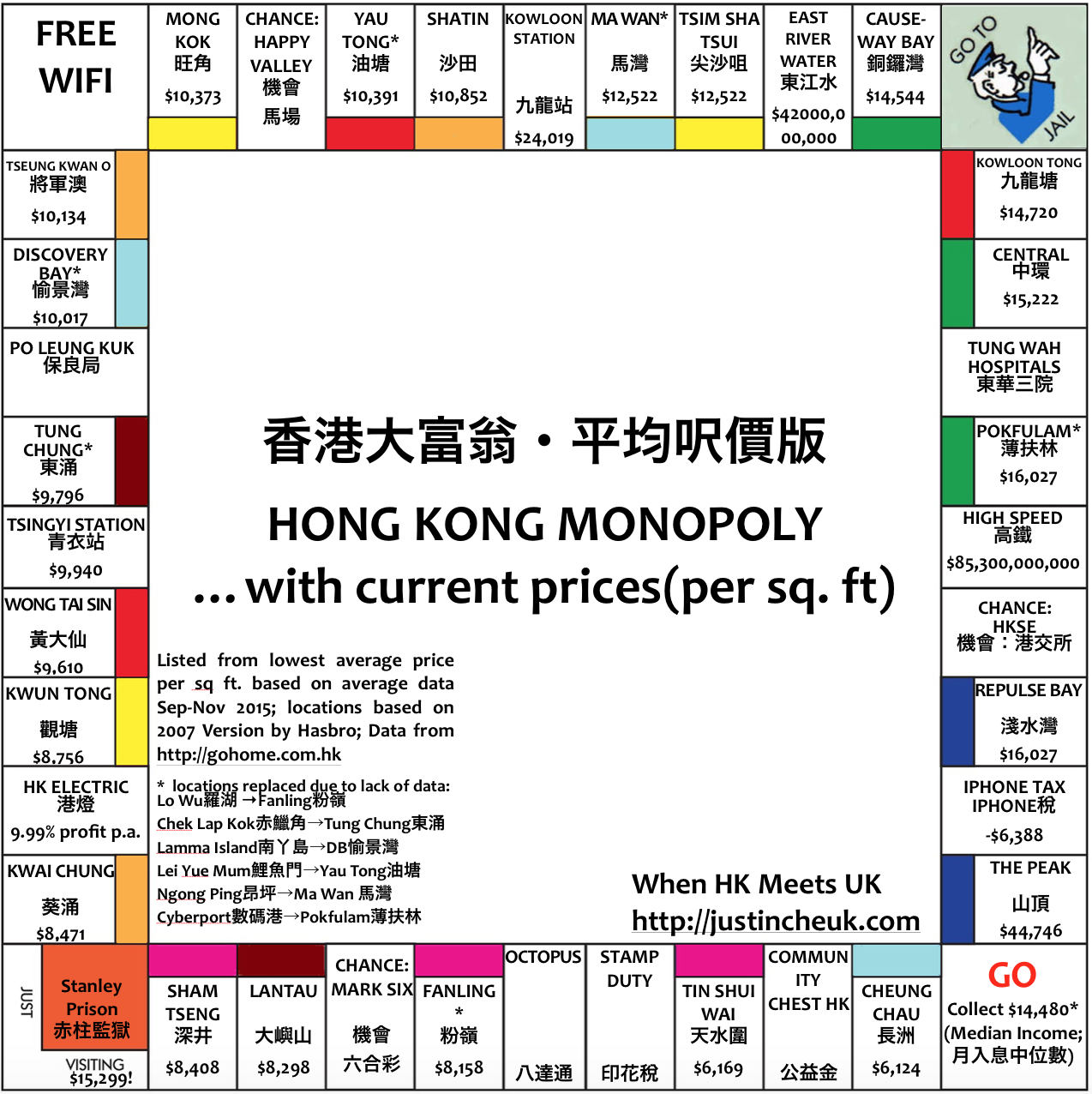 Coconaut Creates Hong Kong Monopoly Board With Eye Watering Real Time Prices Monopoly Board Hong Kong Real