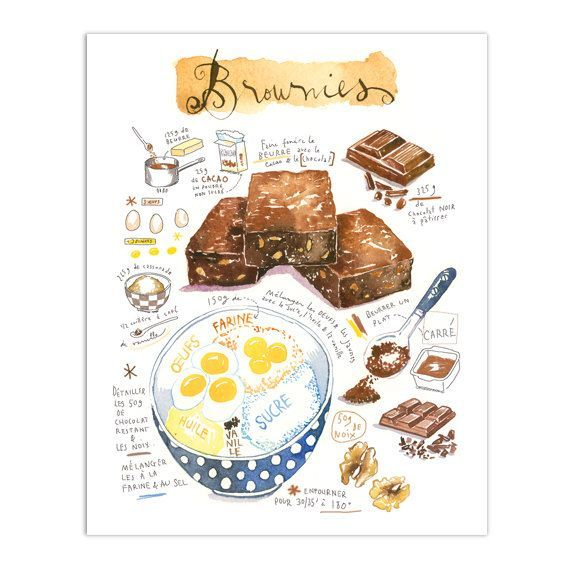 Brownies recipe print, Bakery art print, Watercolor print, Kitchen wall art, Chocolate cake paintin
