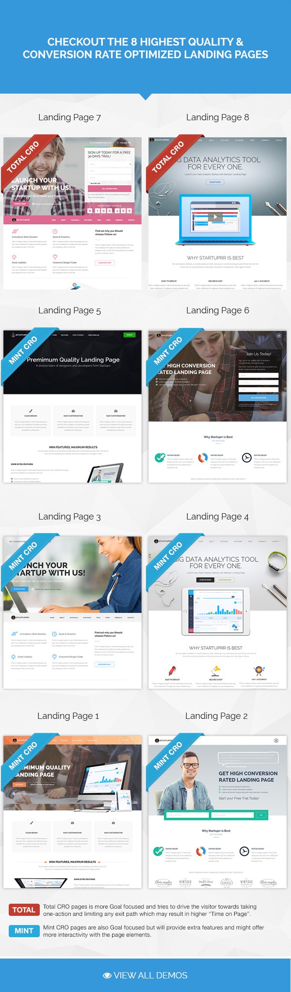 Startuprr – Conversion Optimize Landing Page Html Template will help ...