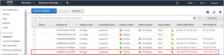 Migrating Sql Server Databases From Aws Ec2 To Azure Sql Database