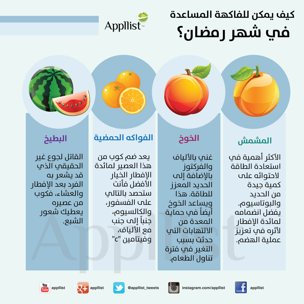 ابليست بالعربية On Twitter Health Facts Food Health And Nutrition Fruit For Diabetics