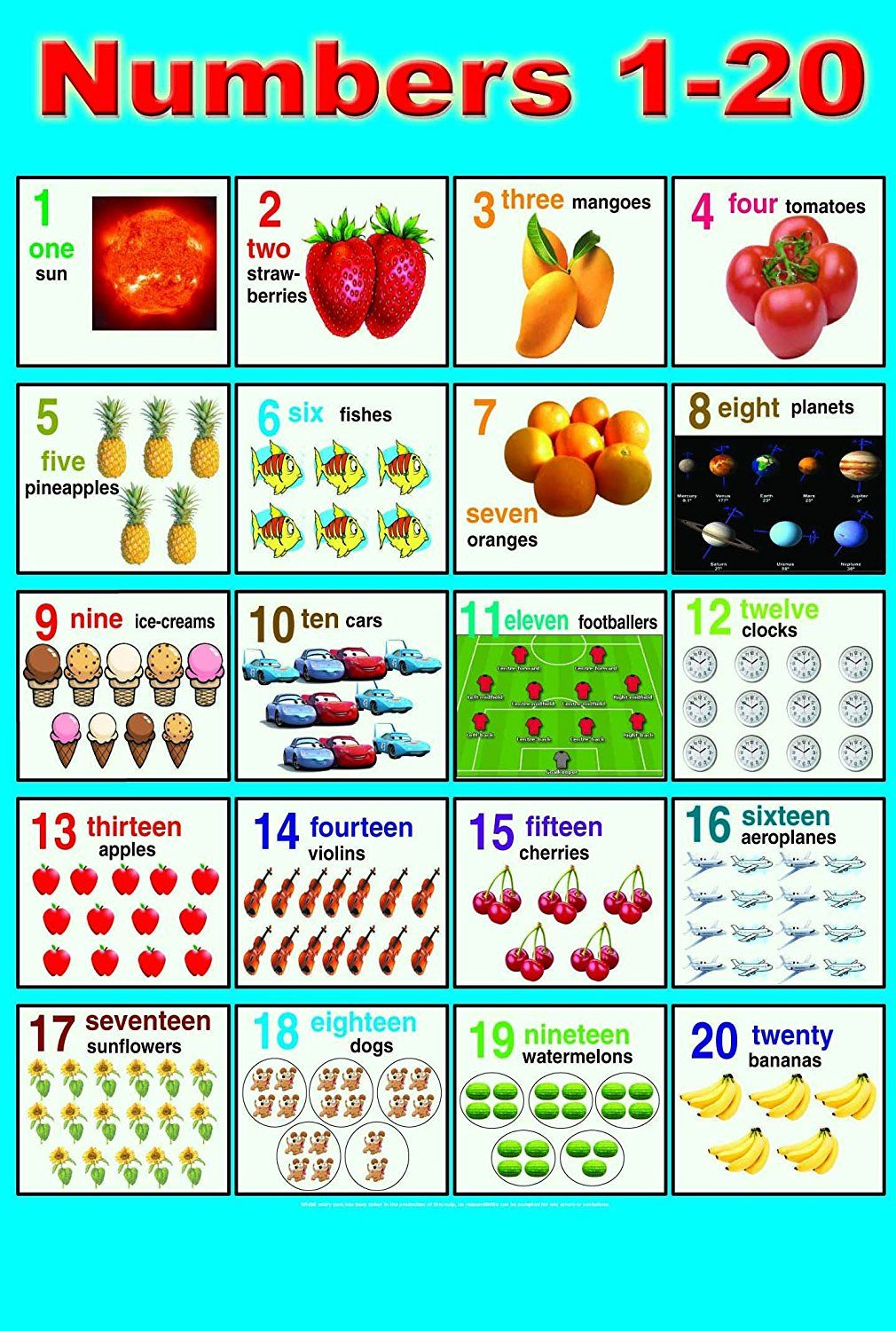 LAMINATED NUMBERS (1-20) POSTER | CHILDREN EARLY LEARNING ...