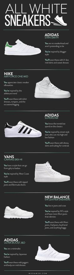 Pin on Fashion guide