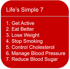 AHA As Life's Simple 7 - *The American Heart Association's 2016 update currently tracks key risk factors and lifestyle choices and behaviors that are known to increase risks and contribute to heart disease; these are known as AHA Life's Simple 7: