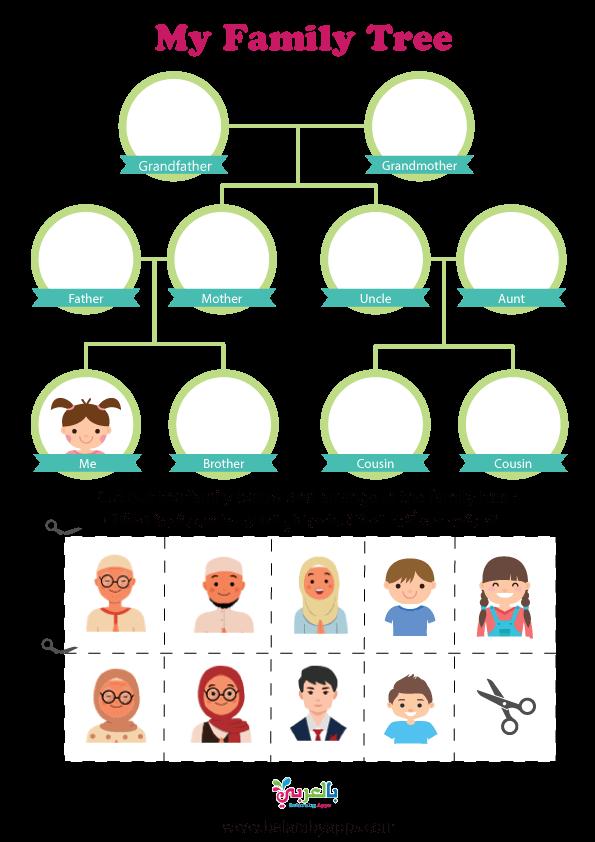 أوراق عمل شجرة العائلة للأطفال ورقة نشاط شجرة عائلتي بالعربي نتعلم In 2021 Family Tree Tree Words