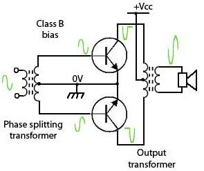 The Classes and Classification of Amplifiers And Its