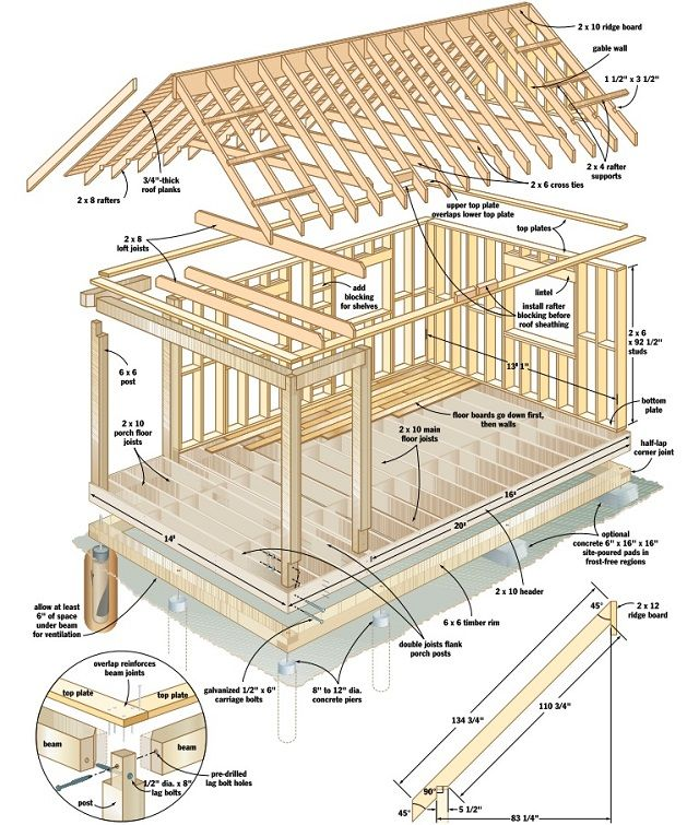 Free plans build your own cabin for under jpg 000 Build your own cupola
