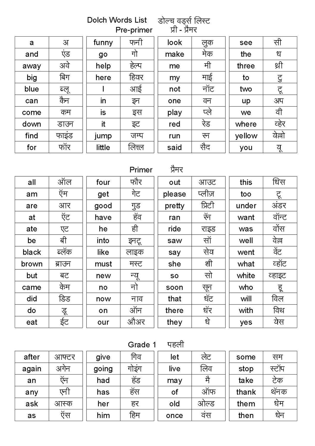 Fry Word List First Grade