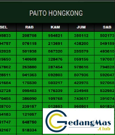 Data Hk Paito Pengeluaran Togel Hongkong Lengkap Rekap Angka