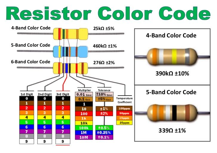 Fixed Resistor Colour Coding Chart  Google Search  Arduino