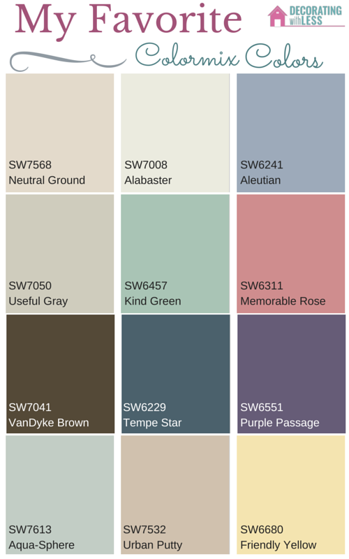 My Favorite Paint Colors From Sherwin Williams Colormix 2016 Gallery