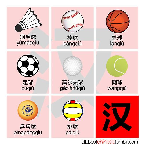 Pin By Leo Marta Lay On Mandarin Chinese Language Pinterest