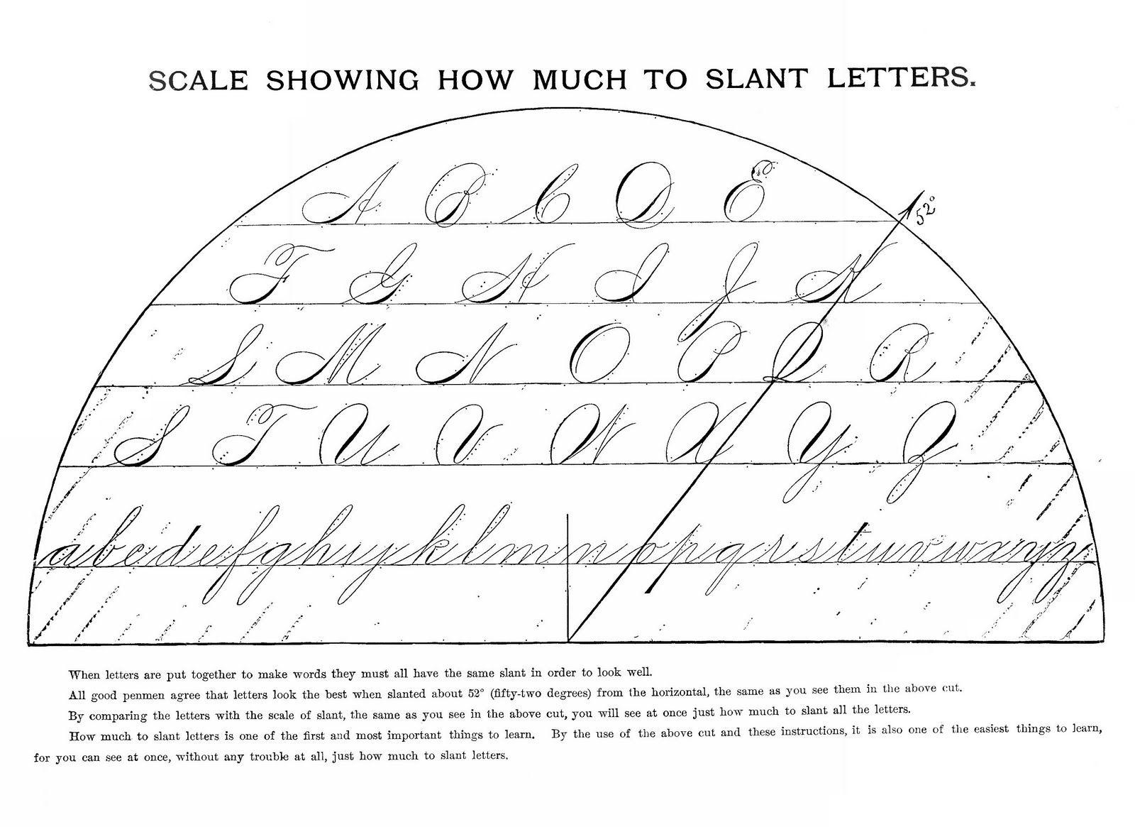 Worksheets Spencerian Penmanship Worksheets spencerian saturday slanting the letters graphics fairy letters