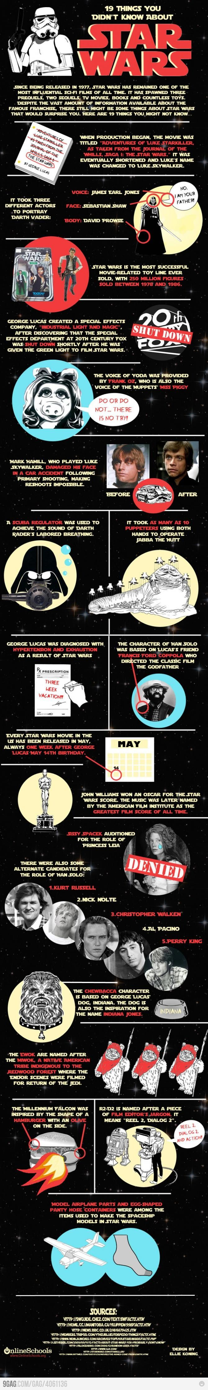 19 Things You Didn't Know About Star Wars - well you probably know most of thee, but I bet there are a few new facts.